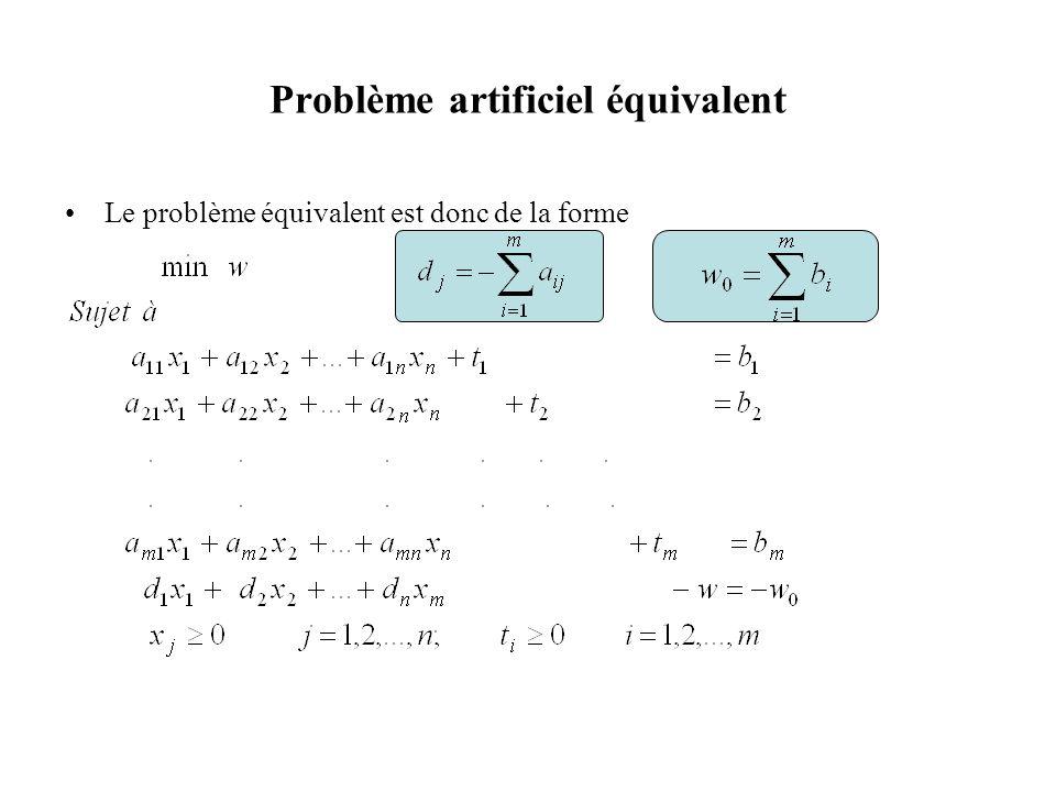 Problème artificiel équivalent Le problème équivalent est donc de la forme