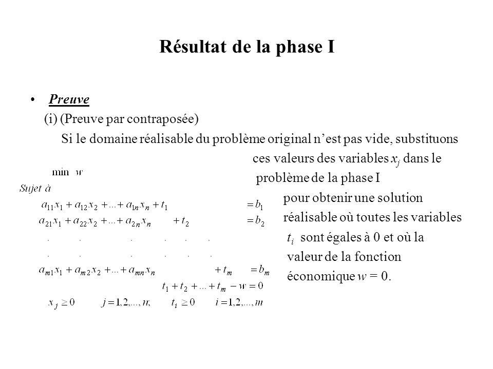 Résultat de la phase I Preuve (i) (Preuve par contraposée) Si le domaine réalisable du problème original nest pas vide, substituons ces valeurs des va