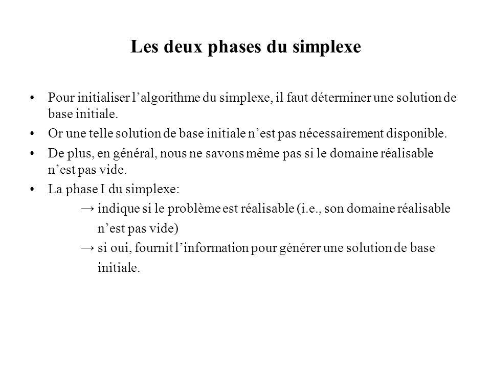 Solution initiale pour poursuivre Dans le cas où min w est égale à 0, nous poursuivons la résolution du problème original avec lalgorithme du simplexe en utilisant linformation du tableau de la dernière itération de la phase I pour construire une solution de base initiale pour le problème original.