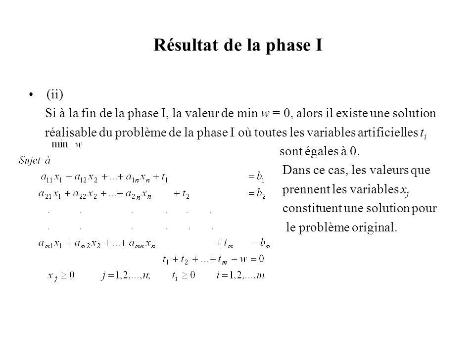 Résultat de la phase I (ii) Si à la fin de la phase I, la valeur de min w = 0, alors il existe une solution réalisable du problème de la phase I où to