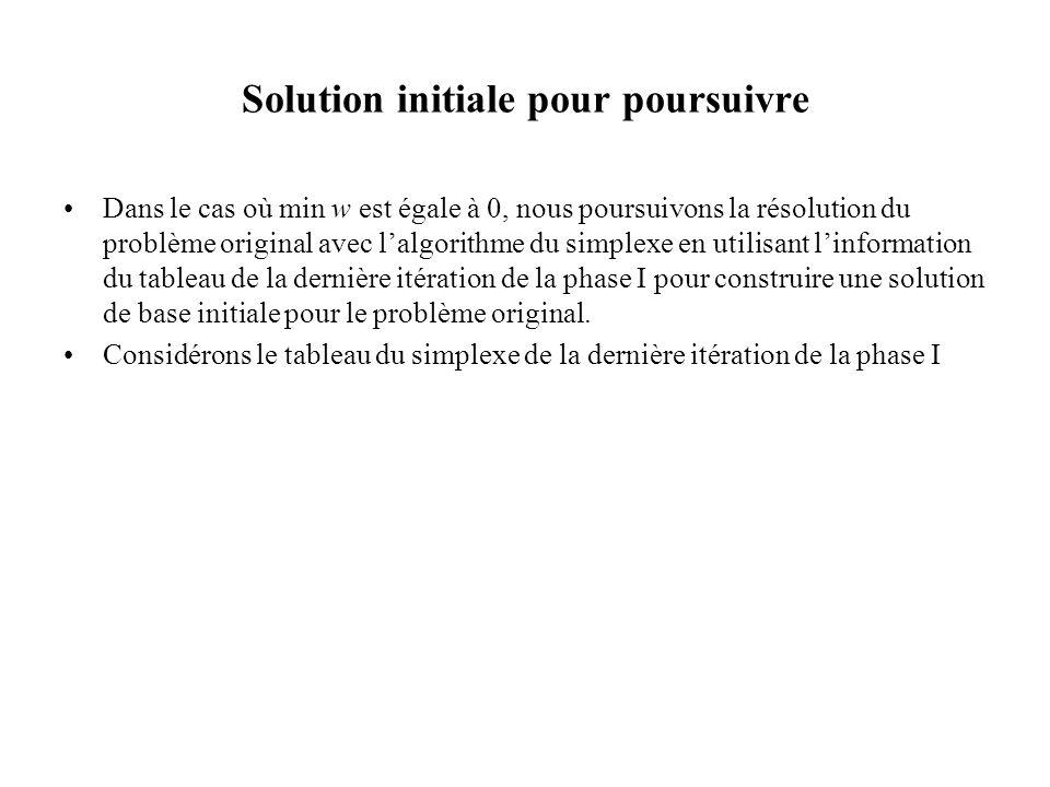 Solution initiale pour poursuivre Dans le cas où min w est égale à 0, nous poursuivons la résolution du problème original avec lalgorithme du simplexe
