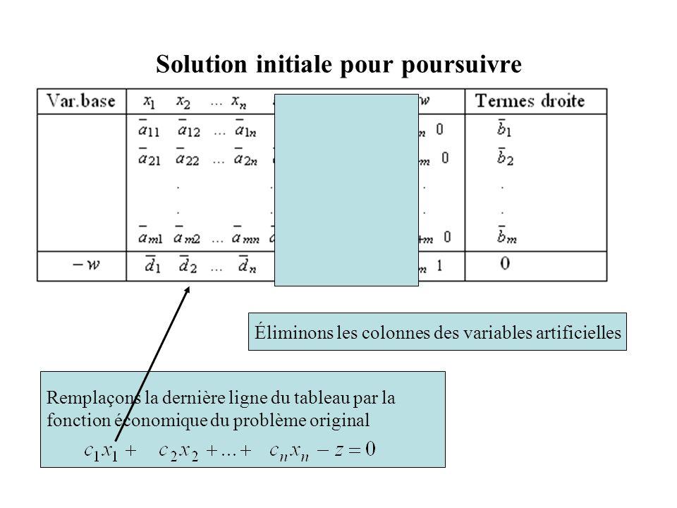 Solution initiale pour poursuivre Éliminons les colonnes des variables artificielles Remplaçons la dernière ligne du tableau par la fonction économiqu