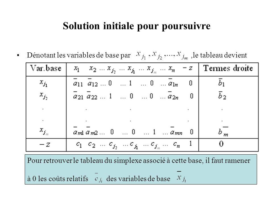 Solution initiale pour poursuivre Dénotant les variables de base par,le tableau devient Pour retrouver le tableau du simplexe associé à cette base, il