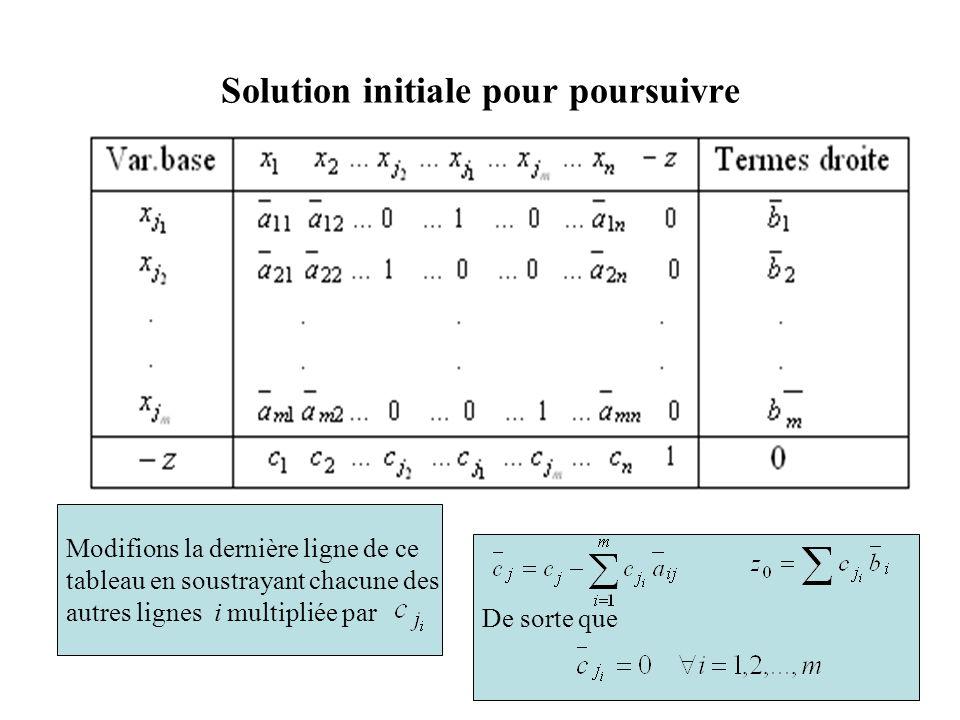Solution initiale pour poursuivre Modifions la dernière ligne de ce tableau en soustrayant chacune des autres lignes i multipliée par De sorte que