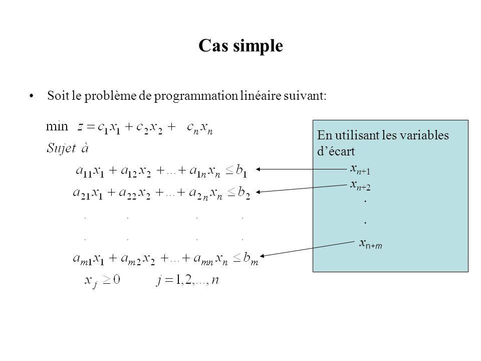 Résultat de la phase I Proposition À la fin de la phase I (i) si la valeur optimale min w de la fonction économique est positive (i.e., min w > 0), alors le domaine réalisable du problème original est vide (i.e., le problème original nest pas réalisable) (ii) si la valeur optimale min w de la fonction économique est nulle (i.e., min w = 0), alors le domaine réalisable du problème original nest pas vide (i.e., le problème original est réalisable).