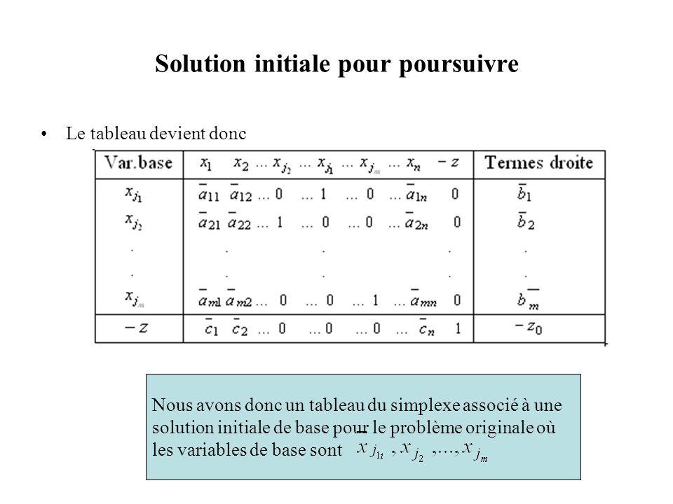 Solution initiale pour poursuivre Le tableau devient donc Nous avons donc un tableau du simplexe associé à une solution initiale de base pour le probl