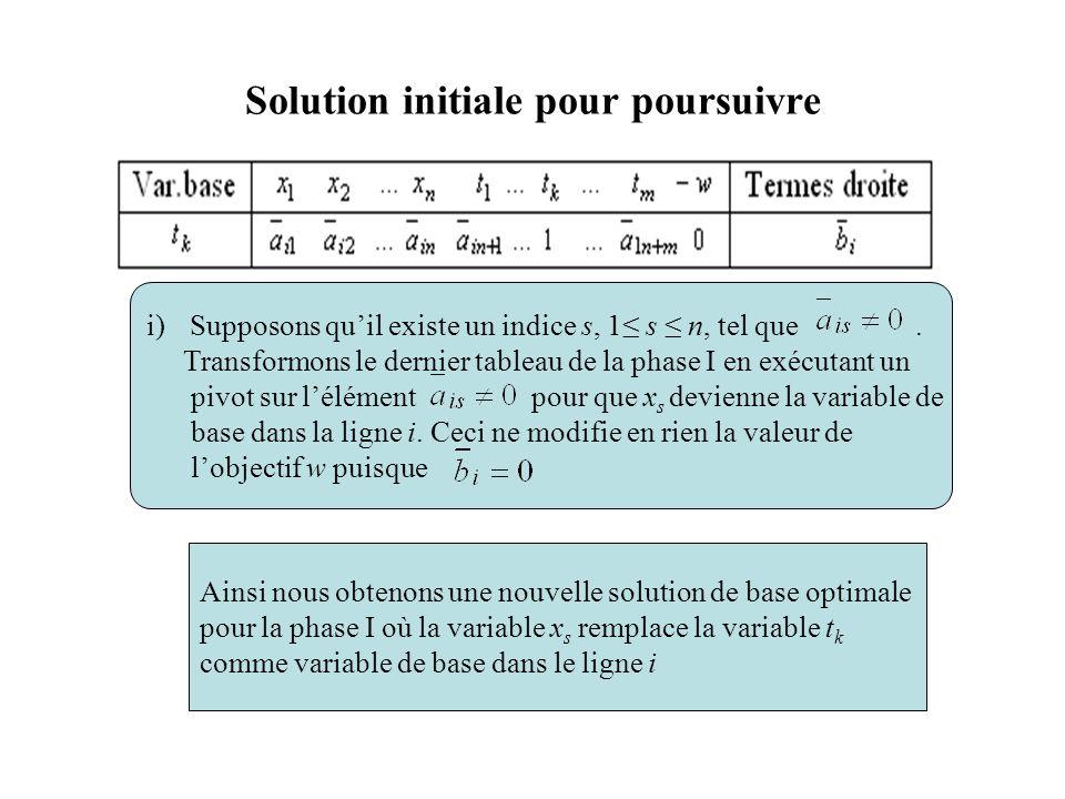 Solution initiale pour poursuivre i)Supposons quil existe un indice s, 1 s n, tel que. Transformons le dernier tableau de la phase I en exécutant un p