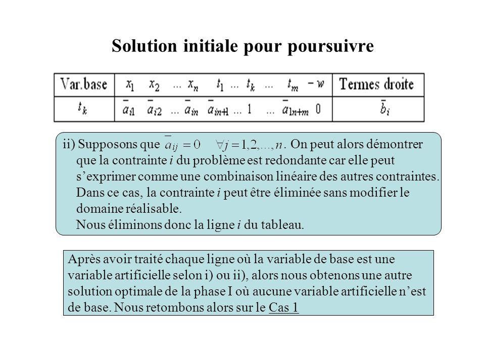 Solution initiale pour poursuivre ii) Supposons que. On peut alors démontrer que la contrainte i du problème est redondante car elle peut sexprimer co