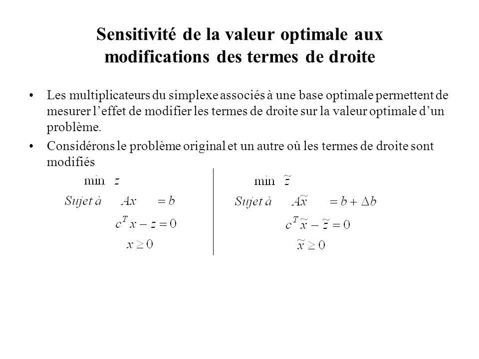 Sensitivité de la valeur optimale aux modifications des termes de droite Les multiplicateurs du simplexe associés à une base optimale permettent de me