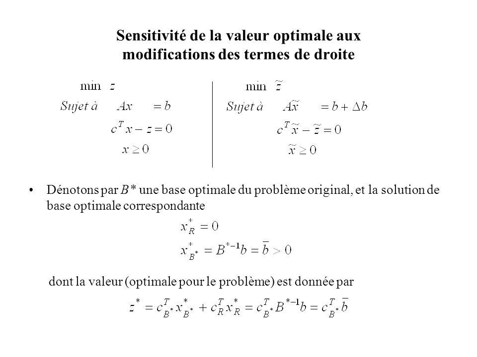 Sensitivité de la valeur optimale aux modifications des termes de droite Dénotons par B* une base optimale du problème original, et la solution de bas