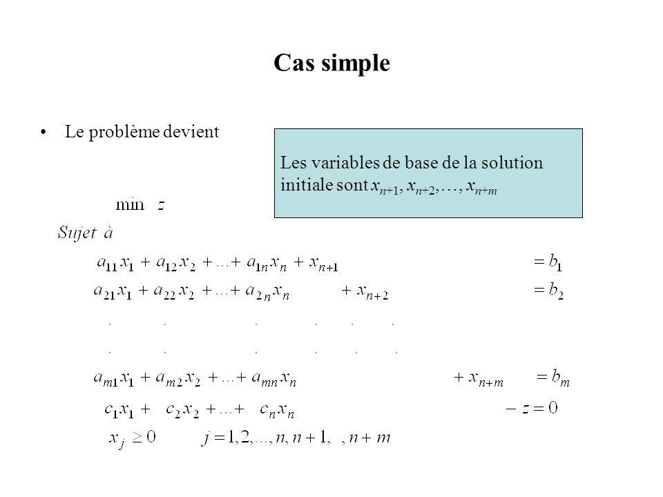 Tableau phase I m des colonnes du tableau sont les m vecteurs unitaires où le 1 est la i ième composante La variable sous laquelle nous retrouvons le i ième vecteur unitaire est la variable de base dans la i ième ligne du tableau