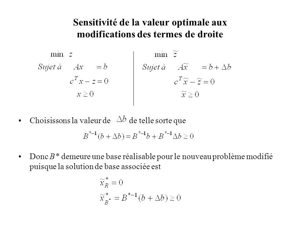 Sensitivité de la valeur optimale aux modifications des termes de droite Choisissons la valeur de de telle sorte que Donc B* demeure une base réalisab