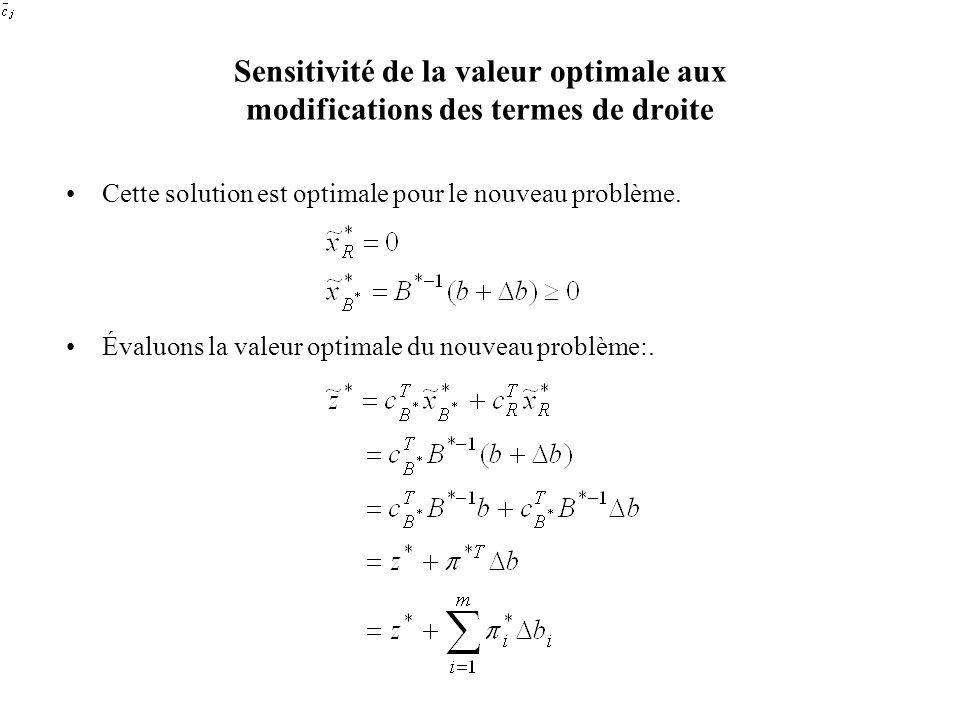 Sensitivité de la valeur optimale aux modifications des termes de droite Cette solution est optimale pour le nouveau problème. Évaluons la valeur opti
