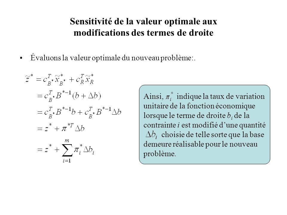 Sensitivité de la valeur optimale aux modifications des termes de droite Évaluons la valeur optimale du nouveau problème:. Ainsi, indique la taux de v