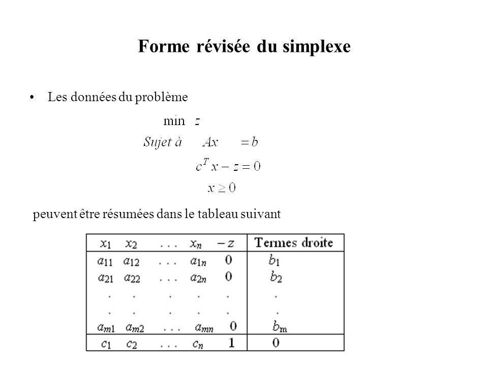 Forme révisée du simplexe Les données du problème peuvent être résumées dans le tableau suivant