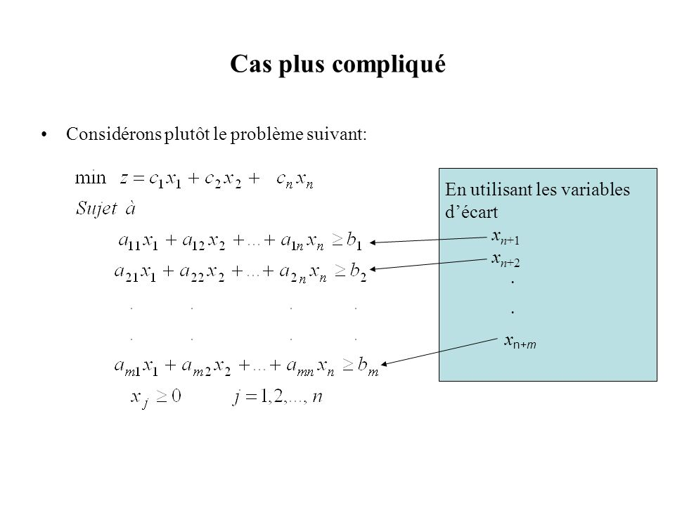 Cas plus compliqué Alors le problème devient La solution de base où x n+1, x n+2,…, x n+m sont les variables de base nest pas réalisable car les valeurs des variables x n+i = –b i 0 i = 1,2,…,m lorsque les variables hors base sont égales à 0