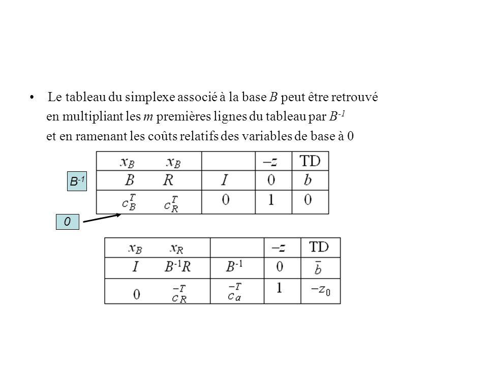 Le tableau du simplexe associé à la base B peut être retrouvé en multipliant les m premières lignes du tableau par B -1 et en ramenant les coûts relat