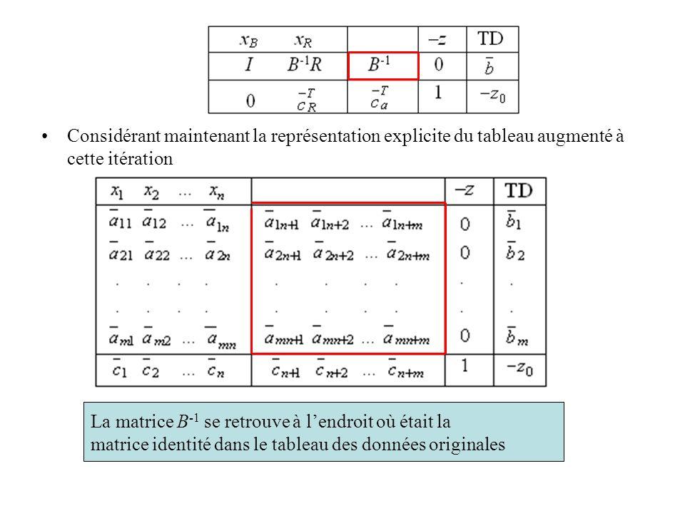 Considérant maintenant la représentation explicite du tableau augmenté à cette itération La matrice B -1 se retrouve à lendroit où était la matrice id