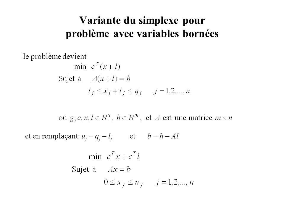 Variante du simplexe pour problème avec variables bornées le problème devient et en remplaçant: u j = q j – l j et b = h – Al