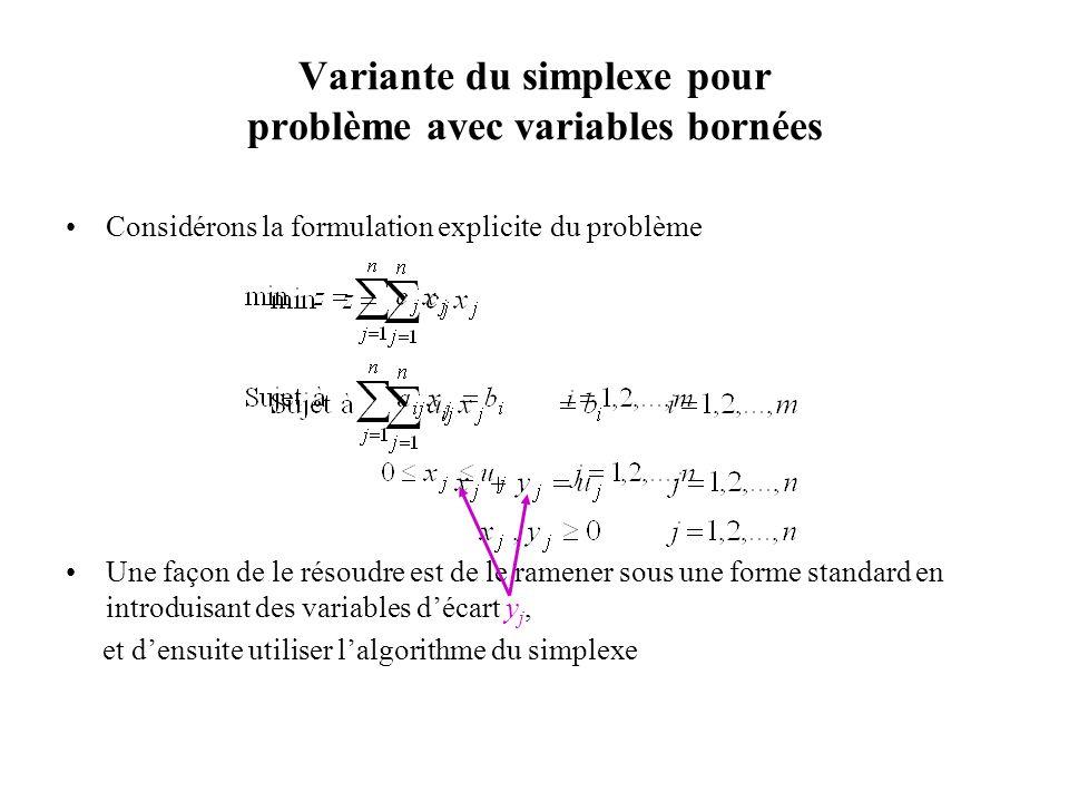 Considérons la formulation explicite du problème Une façon de le résoudre est de le ramener sous une forme standard en introduisant des variables déca