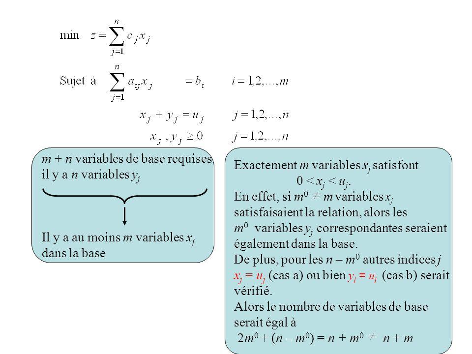 m + n variables de base requises il y a n variables y j Il y a au moins m variables x j dans la base Exactement m variables x j satisfont 0 < x j < u