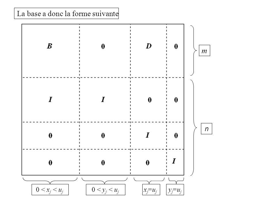 La base a donc la forme suivante m n 0 < x j < u j 0 < y j < u j xj=ujxj=uj yj=ujyj=uj