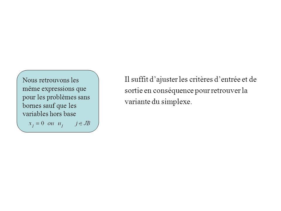 Il suffit dajuster les critères dentrée et de sortie en conséquence pour retrouver la variante du simplexe. Nous retrouvons les même expressions que p