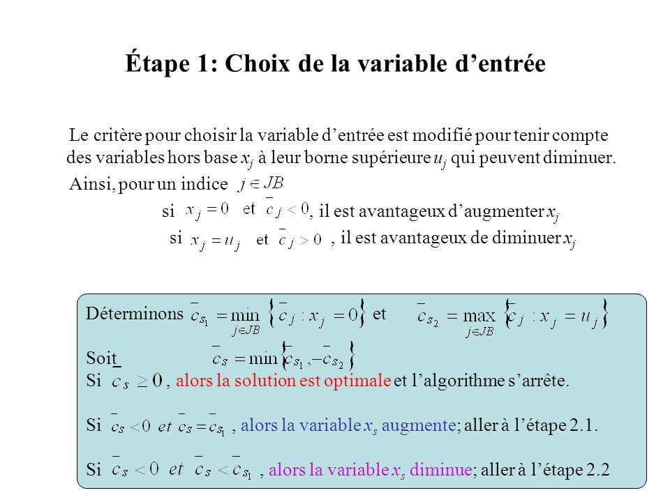 Étape 1: Choix de la variable dentrée Le critère pour choisir la variable dentrée est modifié pour tenir compte des variables hors base x j à leur bor