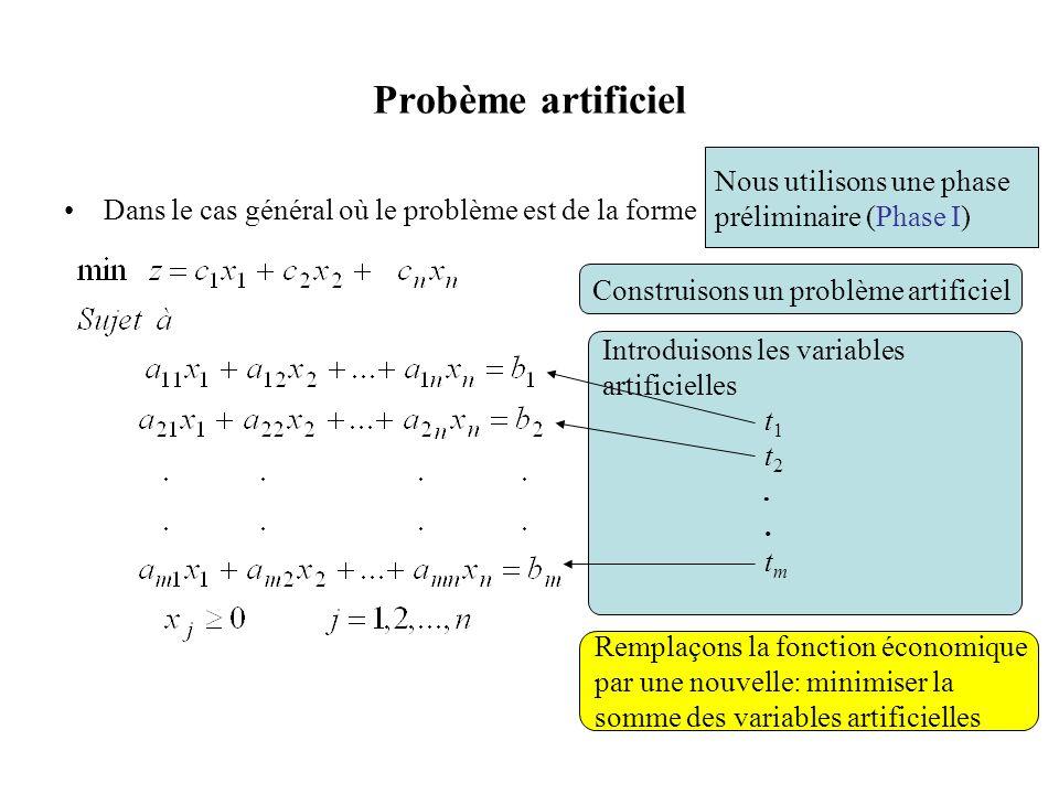 Probème artificiel Dans le cas général où le problème est de la forme Nous utilisons une phase préliminaire (Phase I) Introduisons les variables artif