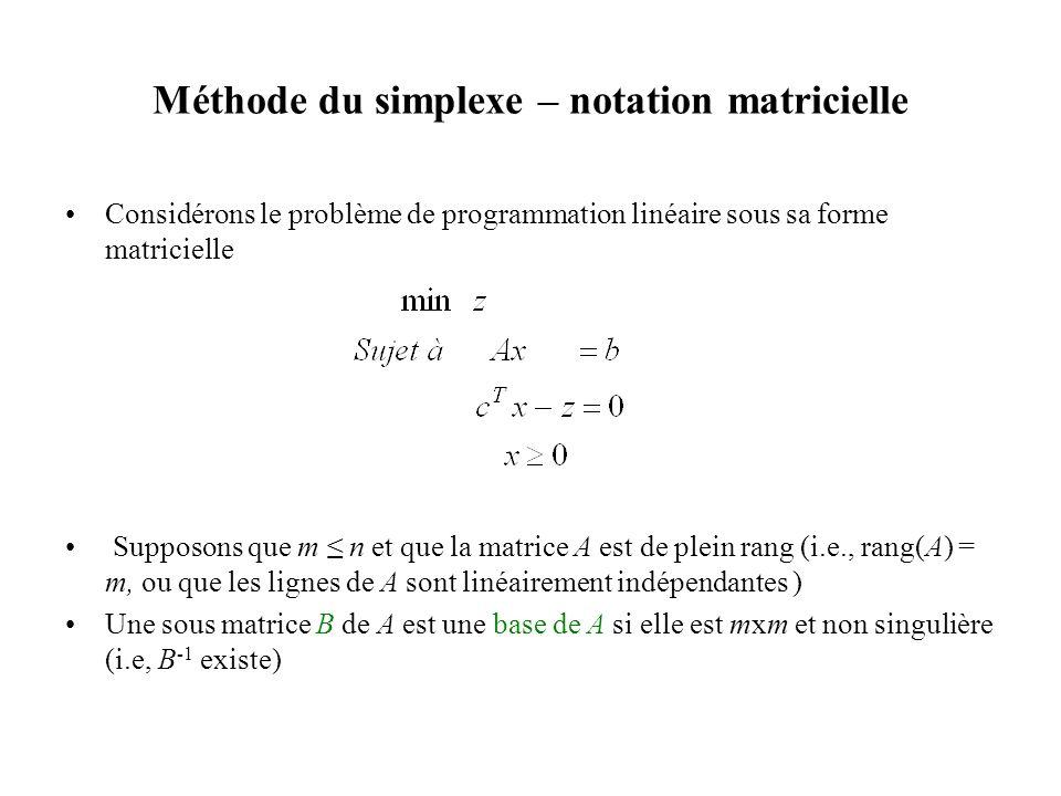 Méthode du simplexe – notation matricielle Considérons le problème de programmation linéaire sous sa forme matricielle Supposons que m n et que la mat