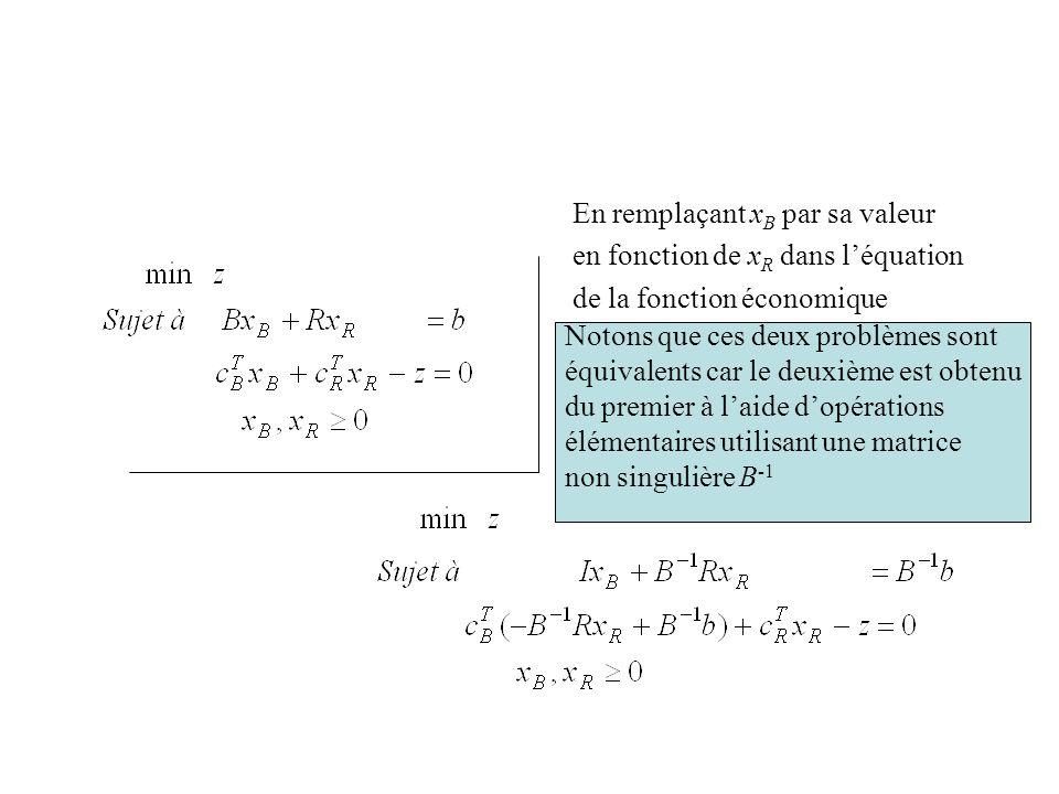 En remplaçant x B par sa valeur en fonction de x R dans léquation de la fonction économique Notons que ces deux problèmes sont équivalents car le deux