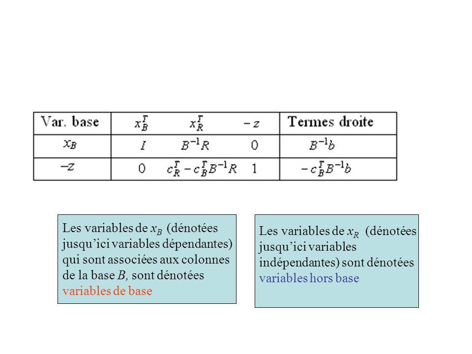 Les variables de x B (dénotées jusquici variables dépendantes) qui sont associées aux colonnes de la base B, sont dénotées variables de base Les varia
