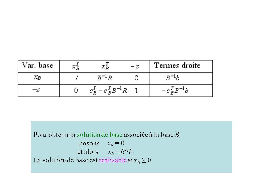 Pour obtenir la solution de base associée à la base B, posons x R = 0 et alors x B = B -1 b. La solution de base est réalisable si x B 0