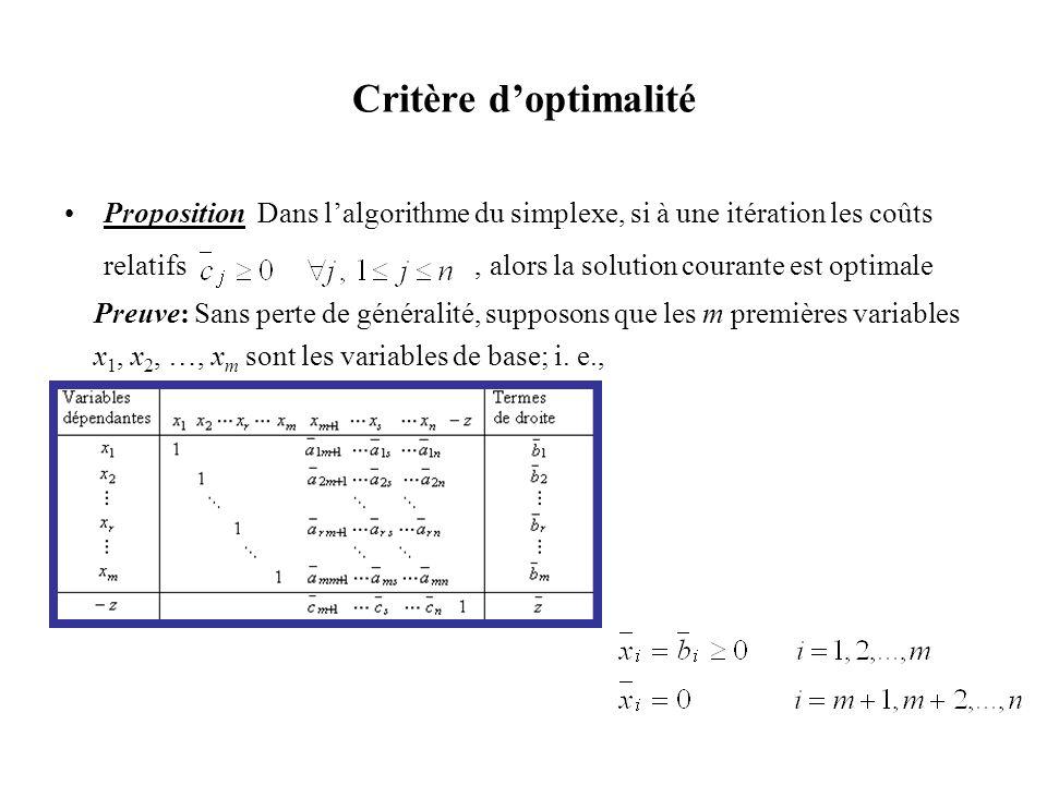 Critère doptimalité Proposition Dans lalgorithme du simplexe, si à une itération les coûts relatifs, alors la solution courante est optimale Preuve: S