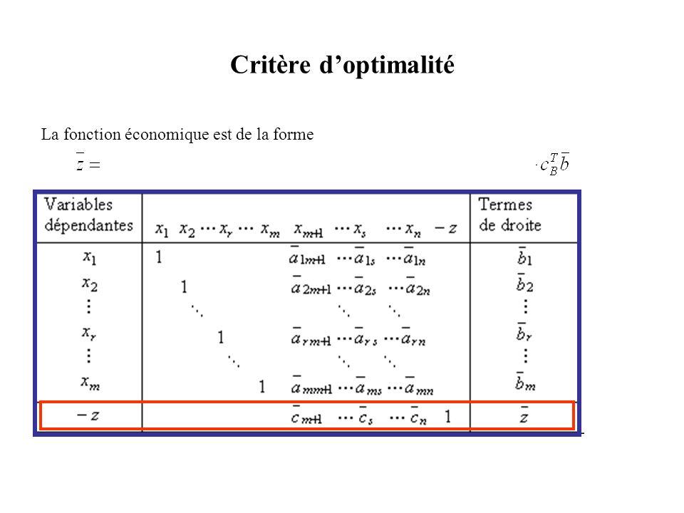 Critère doptimalité La fonction économique est de la forme