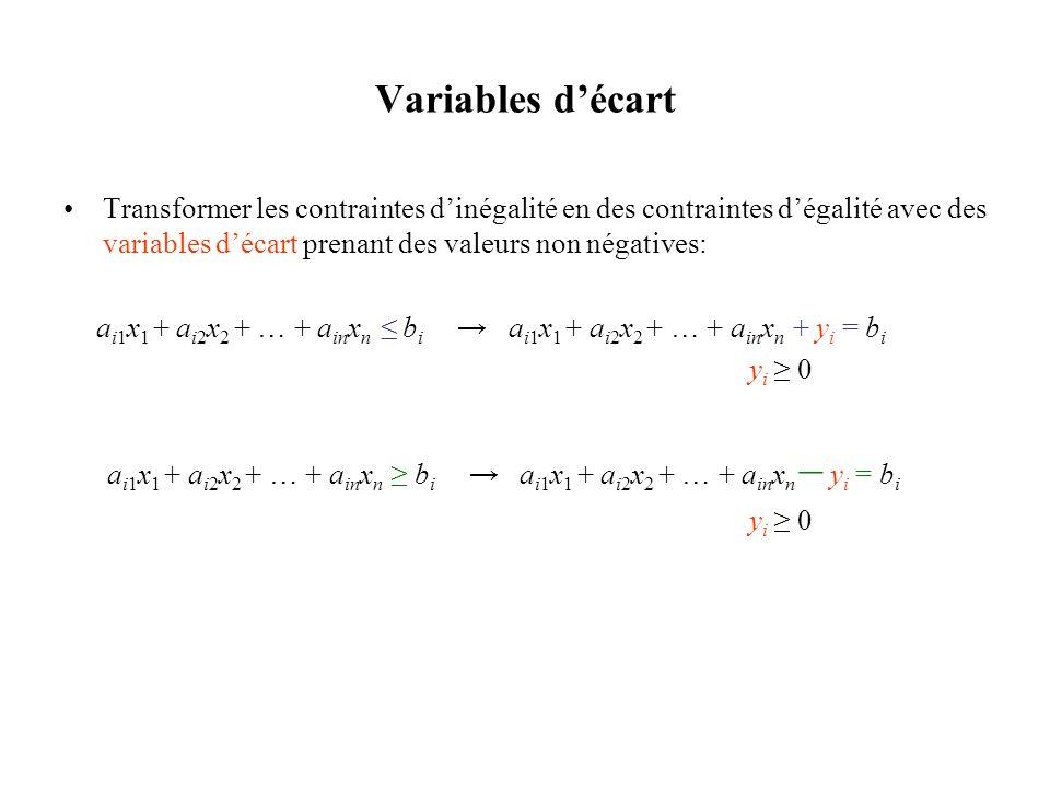 Variables décart Transformer les contraintes dinégalité en des contraintes dégalité avec des variables décart prenant des valeurs non négatives: a i1