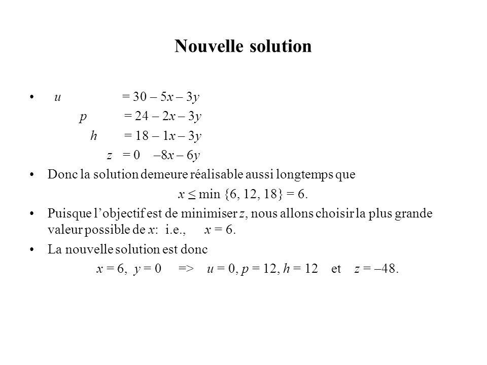 Nouvelle solution u = 30 – 5x – 3y p = 24 – 2x – 3y h = 18 – 1x – 3y z = 0 –8x – 6y Donc la solution demeure réalisable aussi longtemps que x min {6,