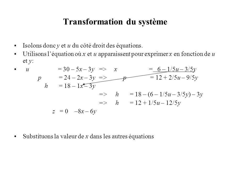 Transformation du système Isolons donc y et u du côté droit des équations. Utilisons léquation où x et u apparaissent pour exprimer x en fonction de u