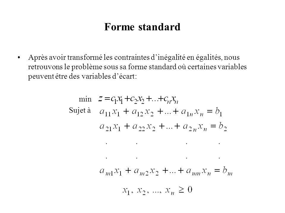 Forme standard Après avoir transformé les contraintes dinégalité en égalités, nous retrouvons le problème sous sa forme standard où certaines variable