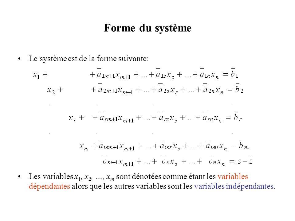 Forme du système Le système est de la forme suivante: Les variables x 1, x 2, …, x m sont dénotées comme étant les variables dépendantes alors que les