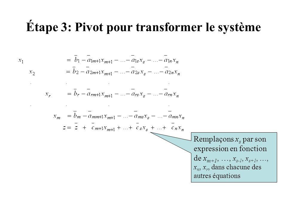 Étape 3: Pivot pour transformer le système Remplaçons x s par son expression en fonction de x m+1, …, x s-1, x s+1, …, x n, x r, dans chacune des autr