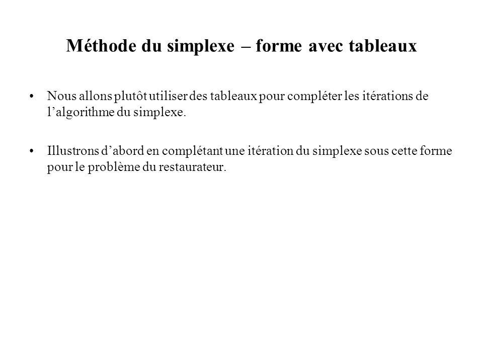 Méthode du simplexe – forme avec tableaux Nous allons plutôt utiliser des tableaux pour compléter les itérations de lalgorithme du simplexe. Illustron