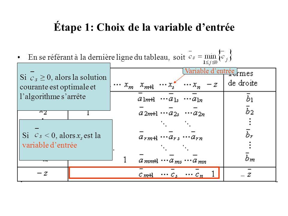 Étape 1: Choix de la variable dentrée En se référant à la dernière ligne du tableau, soit Si 0, alors la solution courante est optimale et lalgorithme