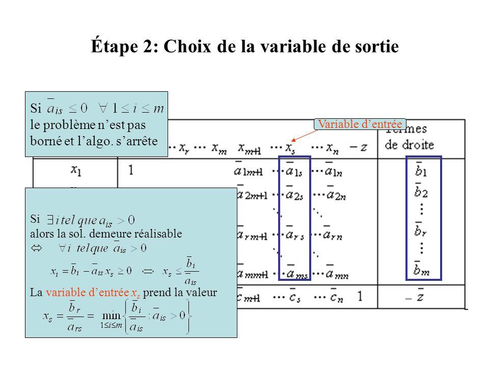 Étape 2: Choix de la variable de sortie Variable dentrée Si le problème nest pas borné et lalgo. sarrête Si alors la sol. demeure réalisable La variab