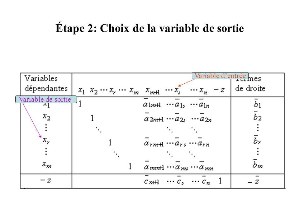 Étape 2: Choix de la variable de sortie Variable dentrée Variable de sortie –