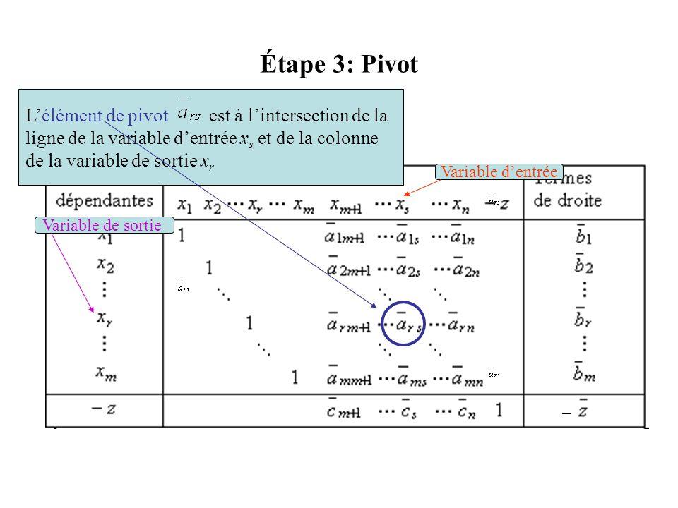 Étape 3: Pivot Variable dentrée Variable de sortie Lélément de pivot est à lintersection de la ligne de la variable dentrée x s et de la colonne de la