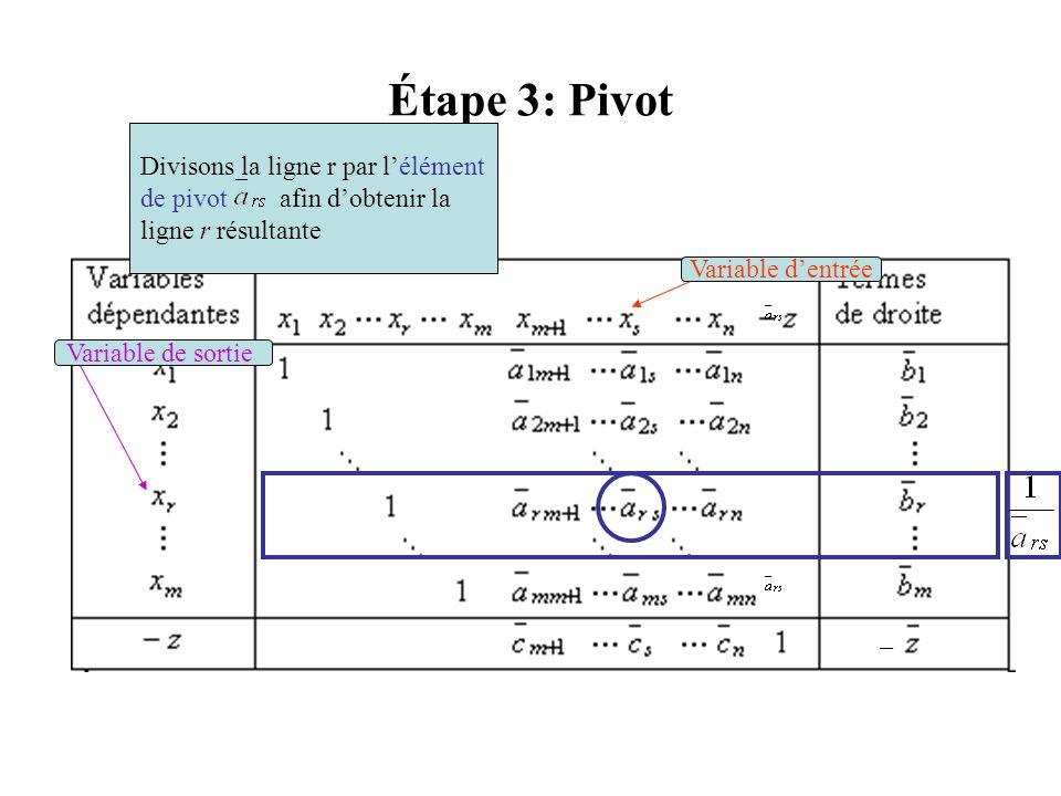 Étape 3: Pivot Variable dentrée Variable de sortie Divisons la ligne r par lélément de pivot afin dobtenir la ligne r résultante –