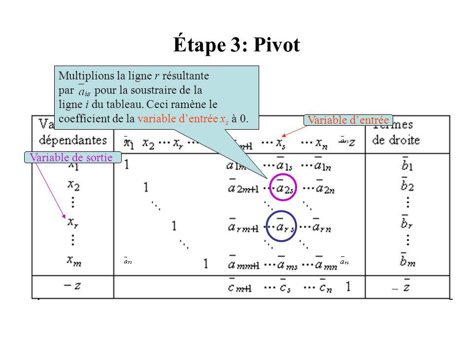 Étape 3: Pivot Variable dentrée Variable de sortie Multiplions la ligne r résultante par pour la soustraire de la ligne i du tableau. Ceci ramène le c