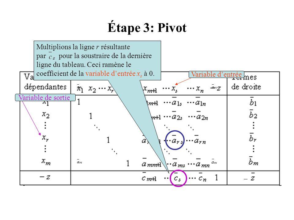 Étape 3: Pivot Variable dentrée Variable de sortie Multiplions la ligne r résultante par pour la soustraire de la dernière ligne du tableau. Ceci ramè