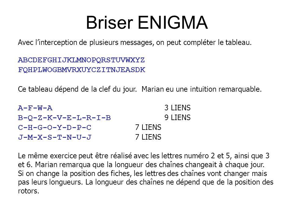 Briser ENIGMA Avec linterception de plusieurs messages, on peut compléter le tableau.